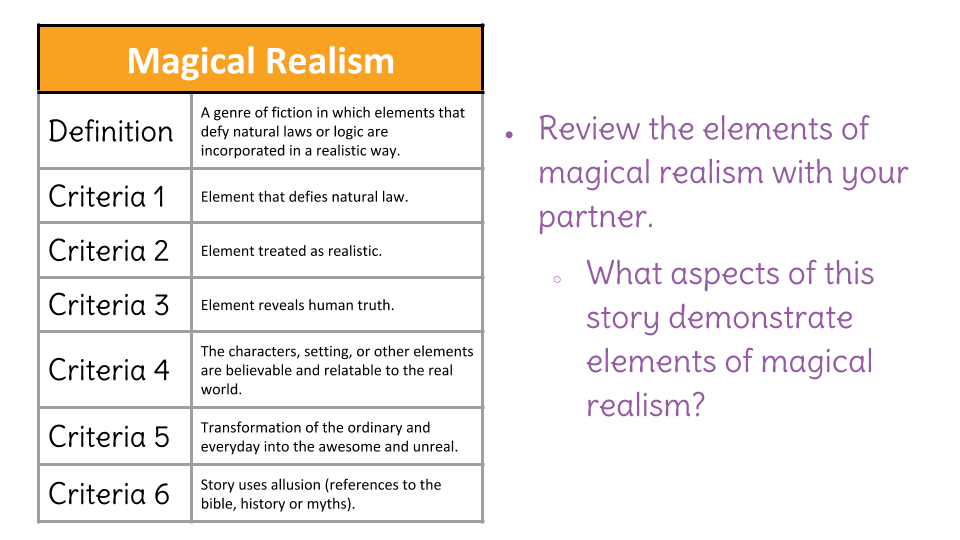an introduction to the magic realism by franz roh Magical realism magical realism, magic  there is a strong historical connection between franz roh's concept of magic realism and  the introduction to.